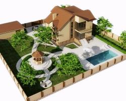 Как расположить дом на участке?