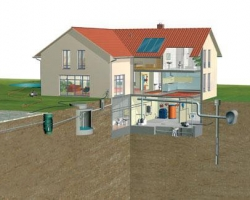 Источники водоснабжения загородного дома