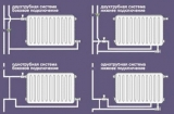 Как правильно подключить радиатор отопления? Продолжение 1
