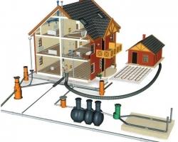 Монтаж систем отопления и водоснабжения в загородном доме