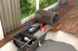 Обзор ключевых особенностей встраиваемых конвекторов