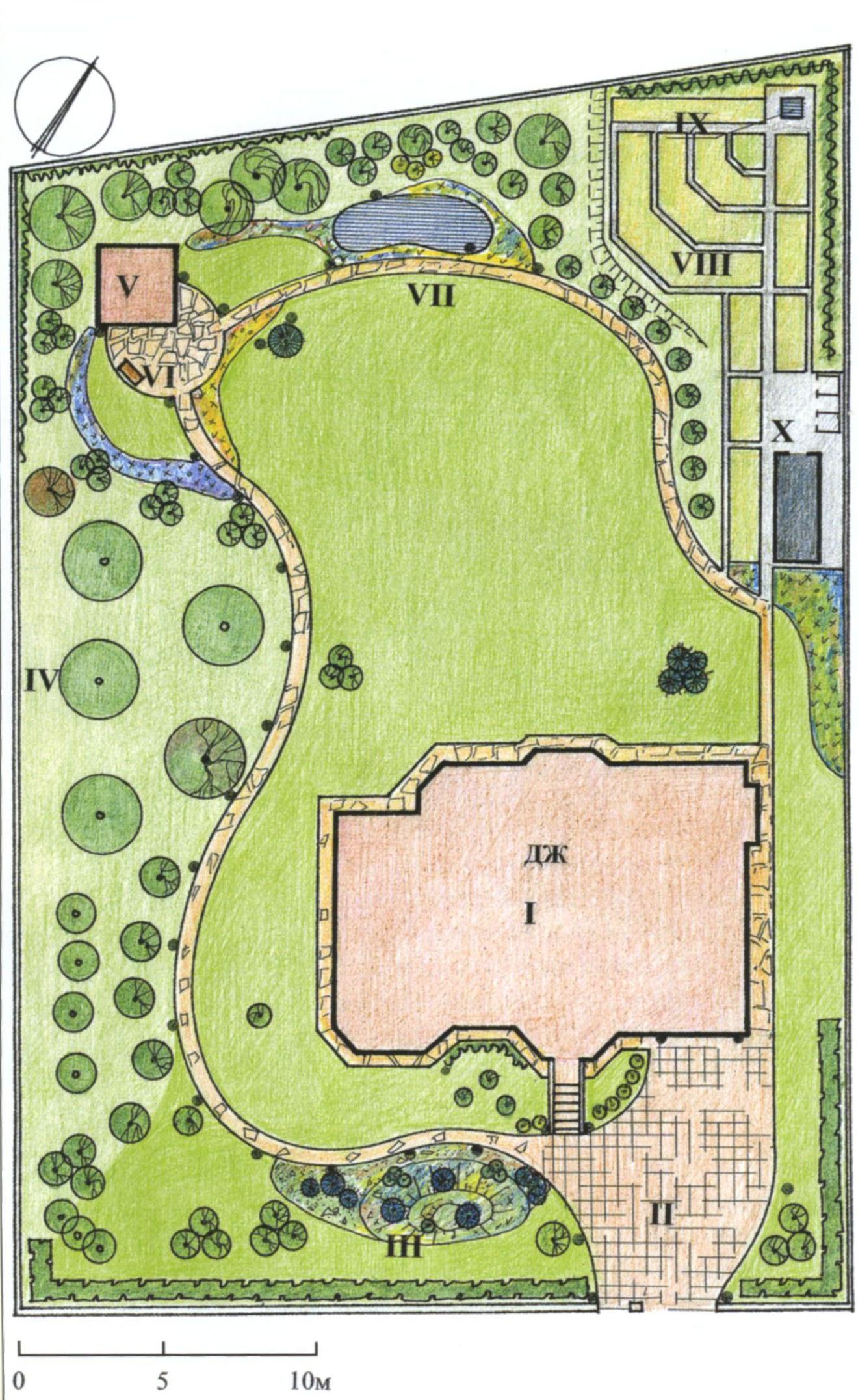Планировка дачного участка - схемы грамотного зонирования с