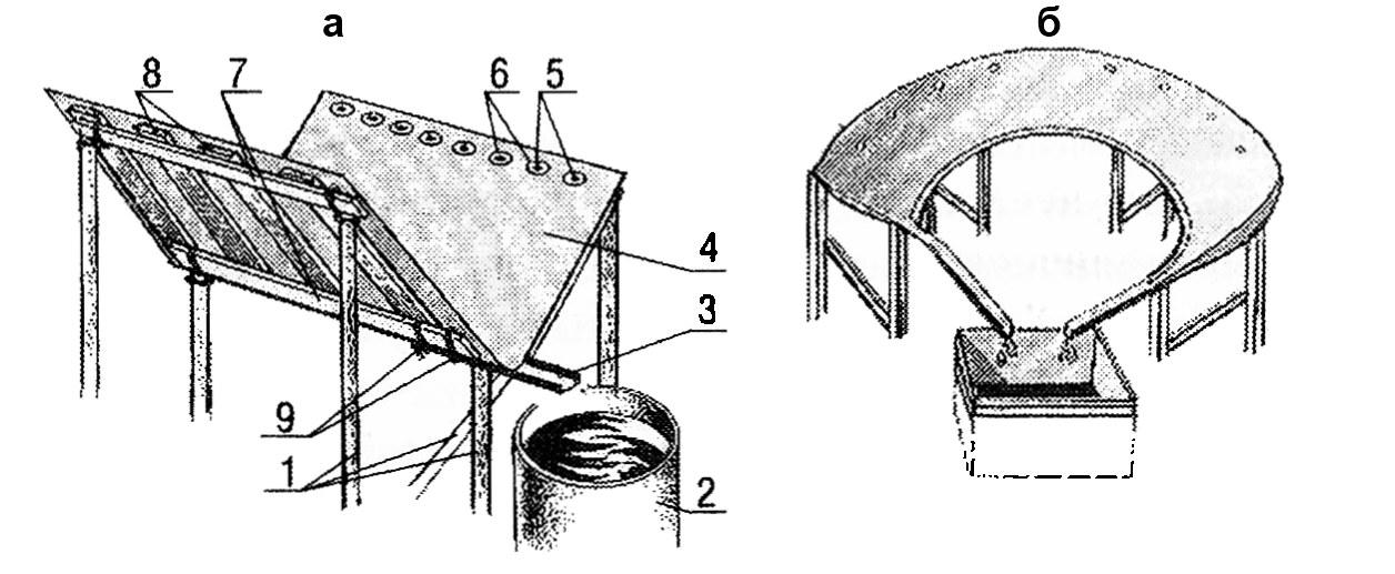 Накопители воды: западня для дождя