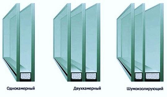 Все, что Вам необходимо знать о современных стеклопакетах