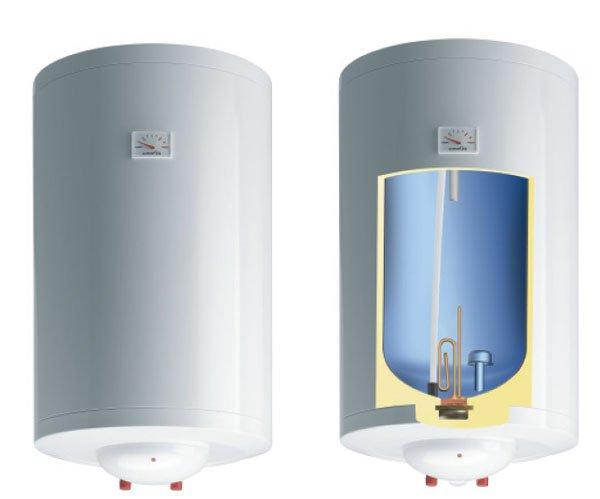 Электрический водонагреватель в вашем доме