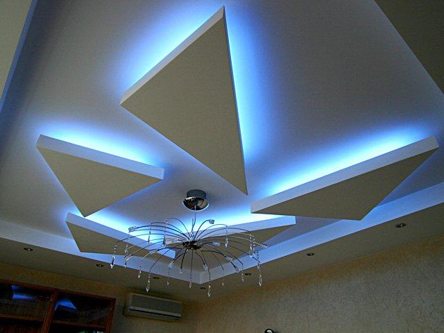 Типы и разновидности светильников