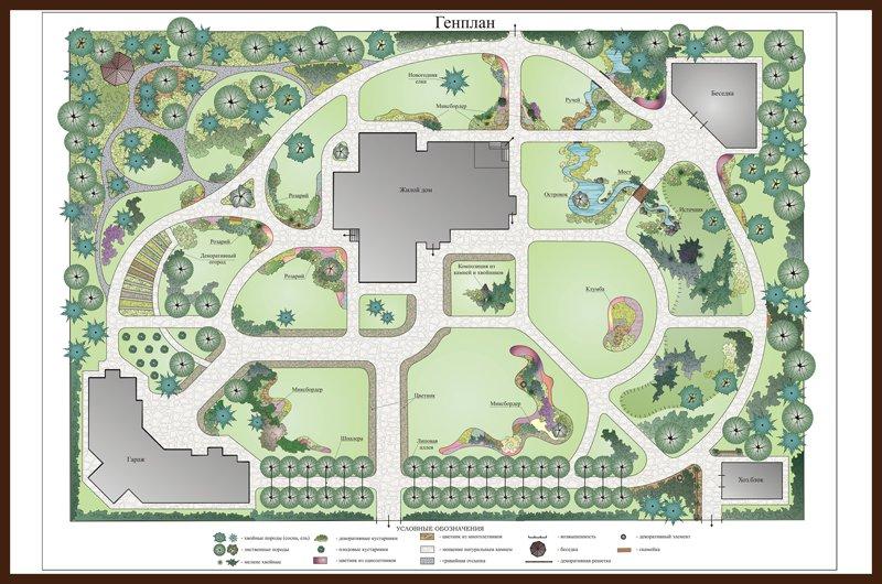 Ландшафтный дизайн – искусство создания гармоничного пространства