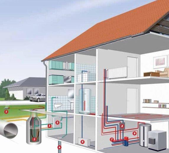 Как устроить горячее водоснабжение на даче?
