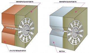 Утепление фасадов базальтовой минеральной ватой