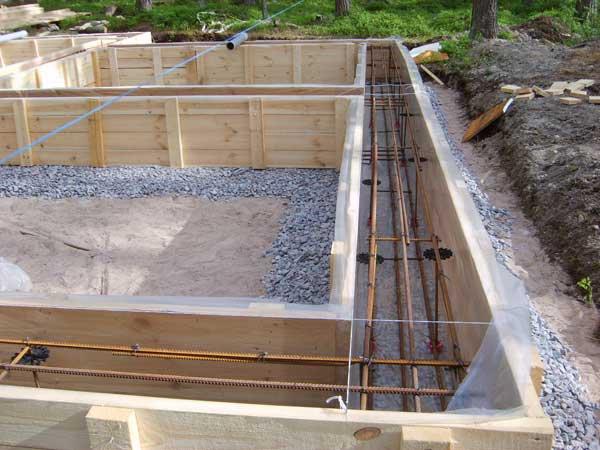 Как построить ленточный фундамент своими руками