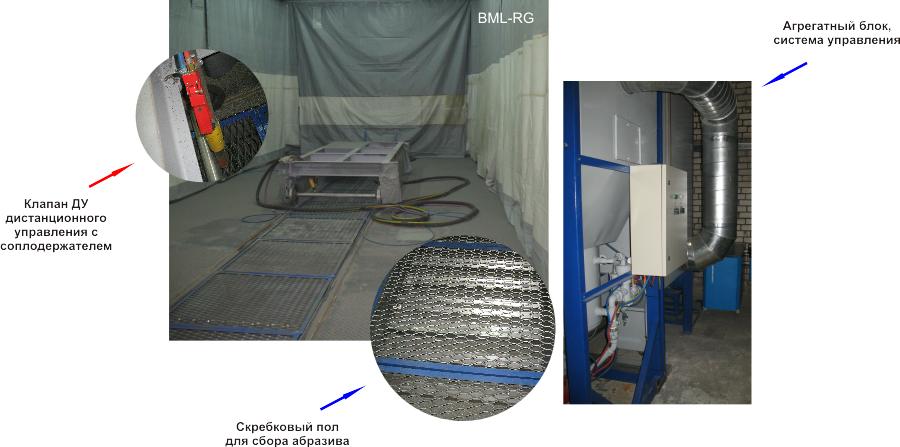 Дробеструйная камера: эффективная очистка металлоконструкций