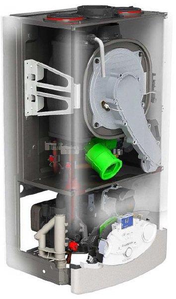 Обзор газового котла Ariston Clas Evo 24 cf