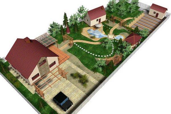 Особенности проектирования и строительства дома на вытянутом участке