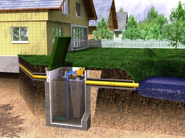 Рекомендации специалистов при выборе вида канализации для дачи?