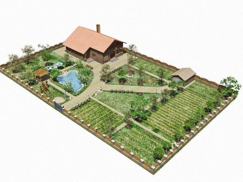 Дача от А до Я: покупка земельного участка. Продолжение