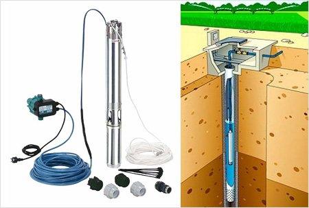Глубинные насосы для скважин: какой выбрать?