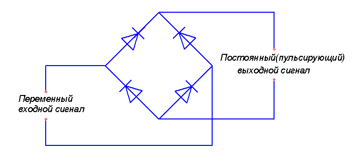 Основное назначение и принцип работы диодного моста