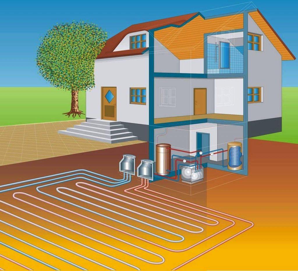 Отопление частного дома своими руками недорого