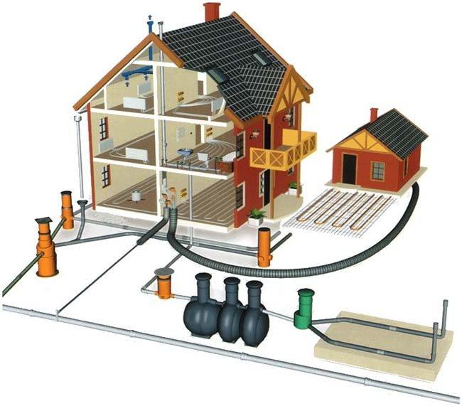 Водоснабжение типового дома