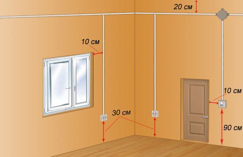 Как размещать розетки и выключатели?