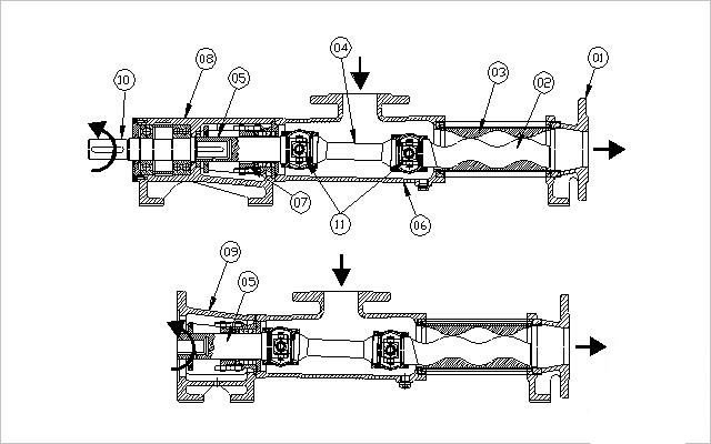 Винтовые насосы: особенности, конструкция и сферы использования