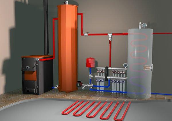 Основные типы энергоносителей для отопления загородного дома