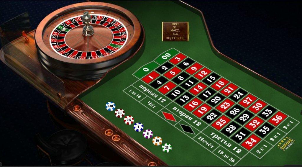 Псевдо системы казино | Слоты Вулкан